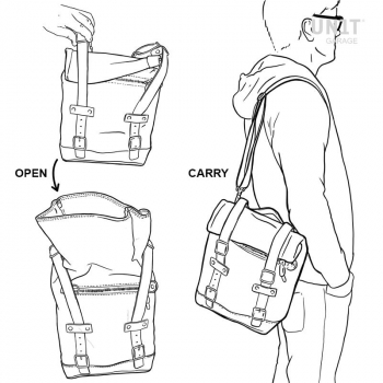 帆布侧袋+ Guzzi V7 DX镜架