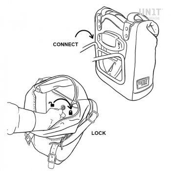 侧袋采用分体皮革+双框架NineT